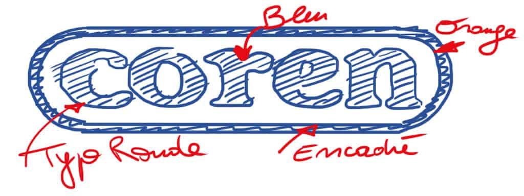 COREN croquis de conception du logo